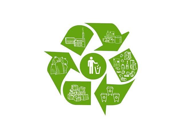 Минимизация отходов