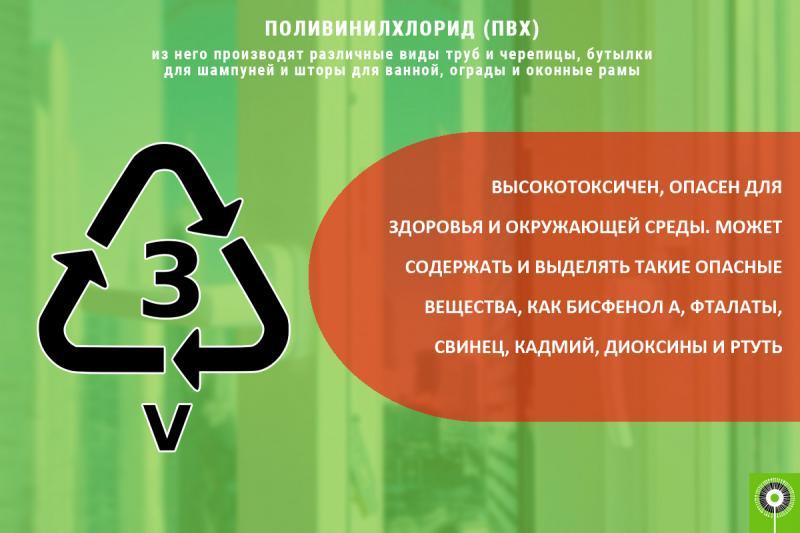 Переработка разных видов пластика
